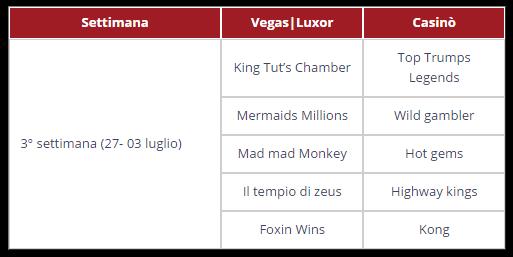 Promo Slot Masters Eurobet i giochi della settimana
